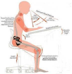 Ray-danska-elevstolar-ergonomiska-elevbord-stapelbara